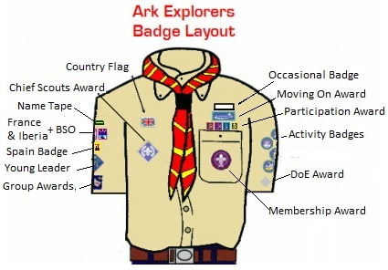 explorer-uniform-badges